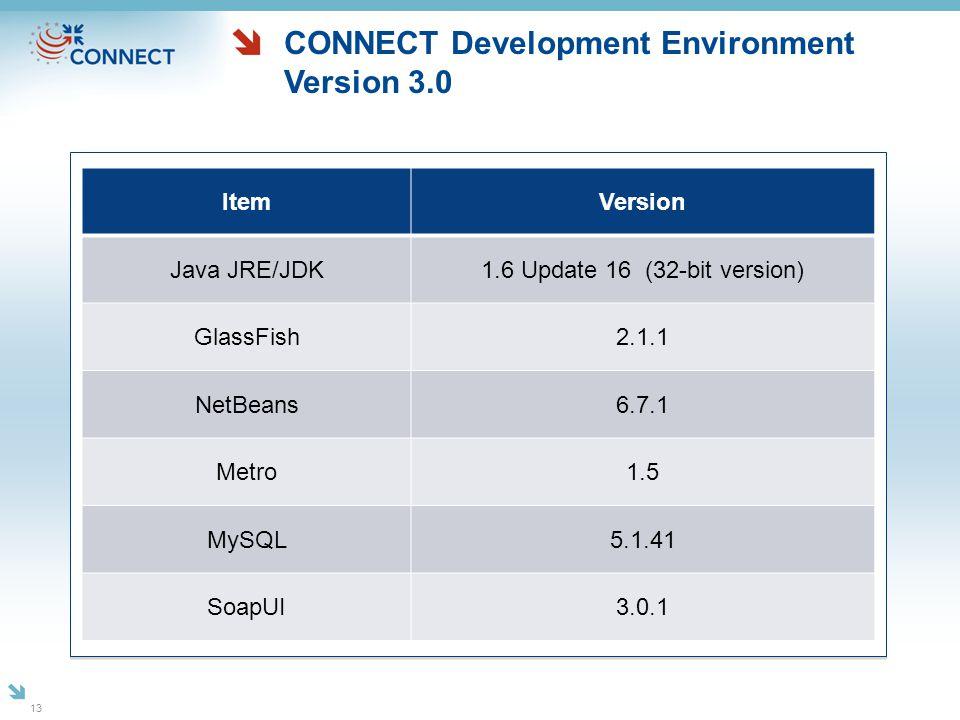 CONNECT Development Environment Version 3.0 ItemVersion Java JRE/JDK1.6 Update 16 (32-bit version) GlassFish2.1.1 NetBeans6.7.1 Metro1.5 MySQL5.1.41 SoapUI3.0.1 13
