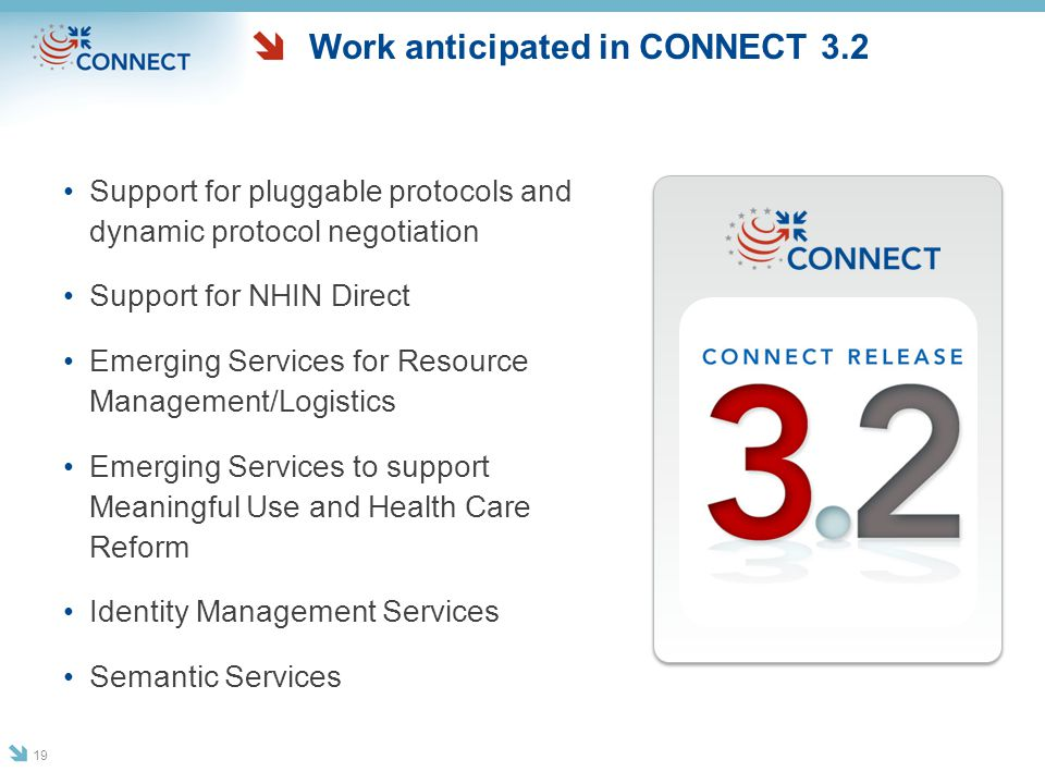 Work anticipated in CONNECT 3.2 Support for pluggable protocols and dynamic protocol negotiation Support for NHIN Direct Emerging Services for Resourc