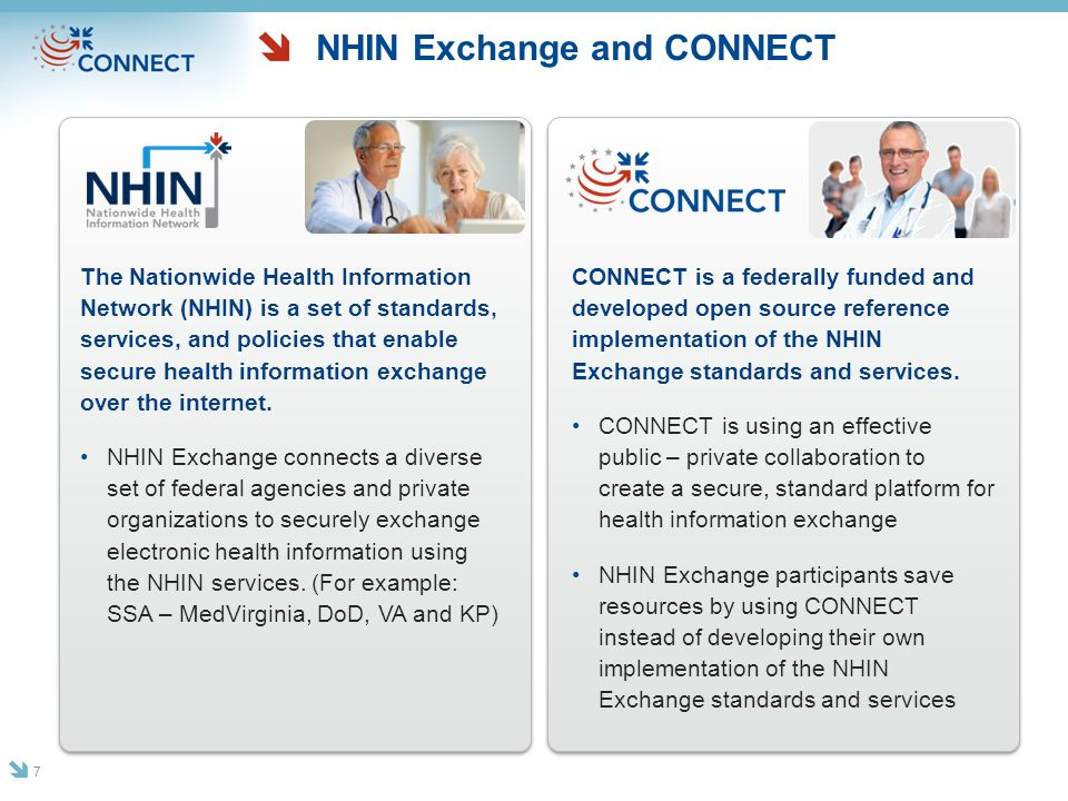 NHIN Exchange and CONNECT The Nationwide Health Information Network (NHIN) is a set of standards, services, and policies that enable secure health inf