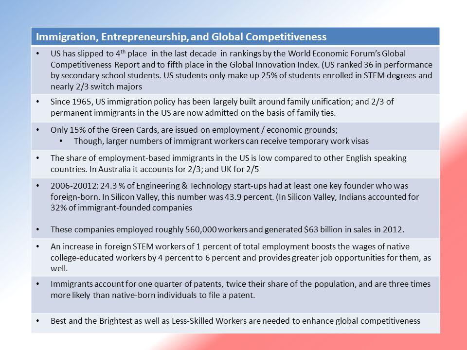Kauffman Foundation Report, Oct. 2012; Fig. 9