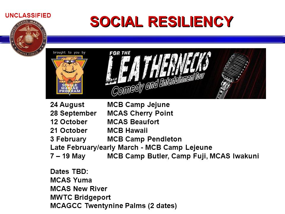 UNCLASSIFIED SOCIAL RESILIENCY 24 August MCB Camp Jejune 28 September MCAS Cherry Point 12 October MCAS Beaufort 21 October MCB Hawaii 3 February MCB Camp Pendleton Late February/early March - MCB Camp Lejeune 7 – 19 MayMCB Camp Butler, Camp Fuji, MCAS Iwakuni Dates TBD: MCAS Yuma MCAS New River MWTC Bridgeport MCAGCC Twentynine Palms (2 dates)