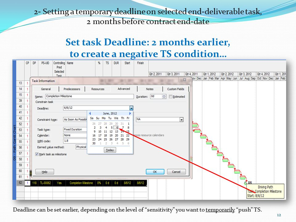 2- Setting a temporary deadline on selected end-deliverable task, 2 months before contract end-date Set task Deadline: 2 months earlier, to create a n