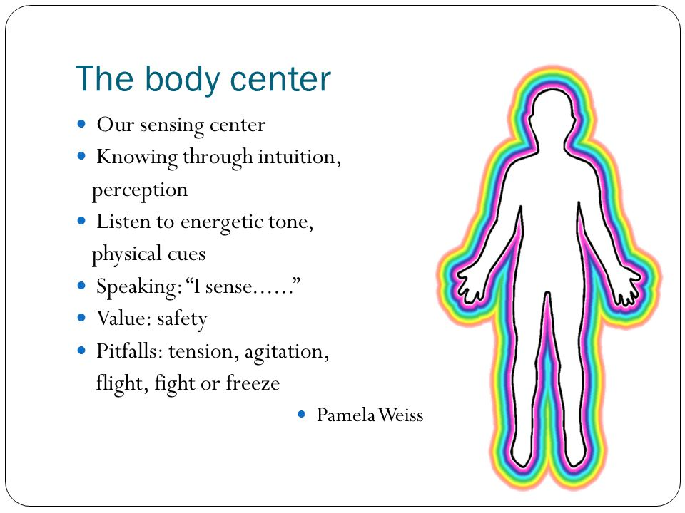 "The body center Our sensing center Knowing through intuition, perception Listen to energetic tone, physical cues Speaking: ""I sense......"" Value: safe"