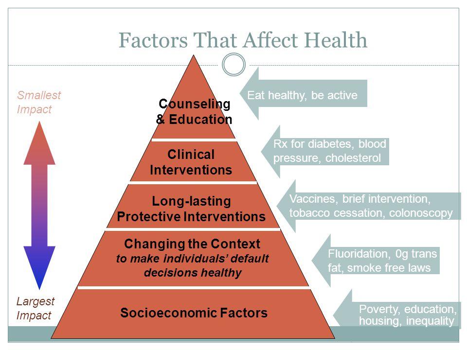 Community Guide to Preventive Services