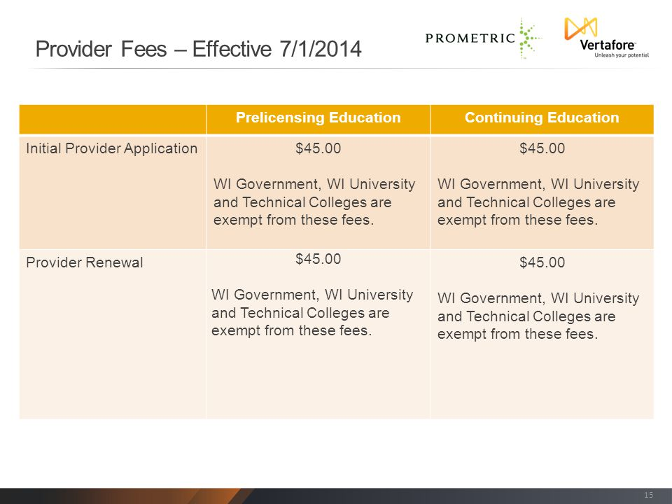 Provider Fees – Effective 7/1/2014 Prelicensing EducationContinuing Education Initial Provider Application$45.00 WI Government, WI University and Technical Colleges are exempt from these fees.