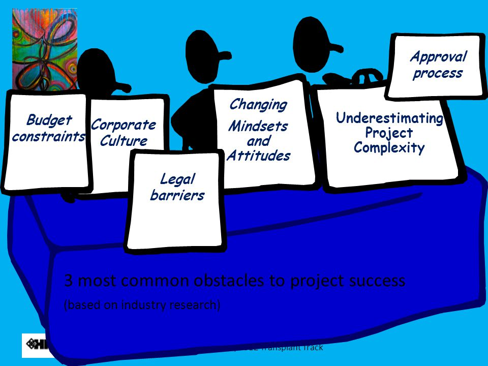 NLC 7 October 4-5, 2012 Transplant Track Corporate Culture Changing Mindsets and Attitudes Underestimating Project Complexity 3 most common obstacles