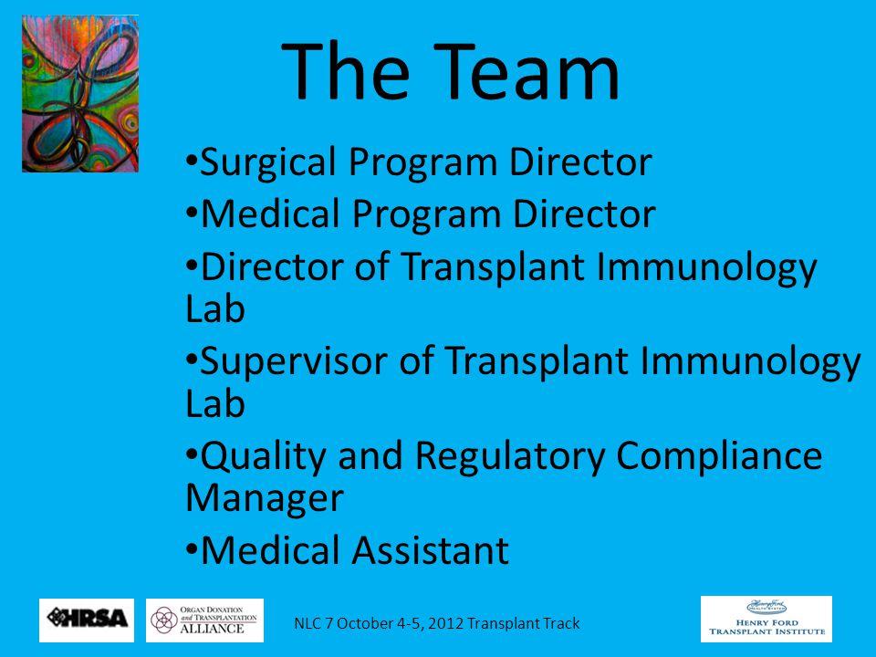 NLC 7 October 4-5, 2012 Transplant Track The Team Surgical Program Director Medical Program Director Director of Transplant Immunology Lab Supervisor