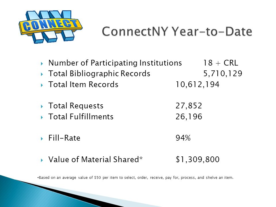  Number of Participating Institutions18 + CRL  Total Bibliographic Records5,710,129  Total Item Records10,612,194  Total Requests27,852  Total Fulfillments26,196  Fill-Rate94%  Value of Material Shared*$1,309,800 Based on an average value of $50 per item to select, order, receive, pay for, process, and shelve an item.