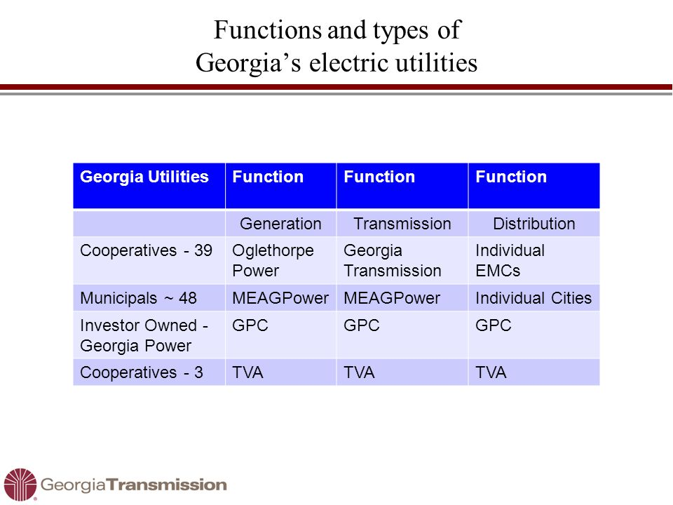 Functions and types of Georgia's electric utilities Georgia UtilitiesFunction GenerationTransmissionDistribution Cooperatives - 39Oglethorpe Power Geo