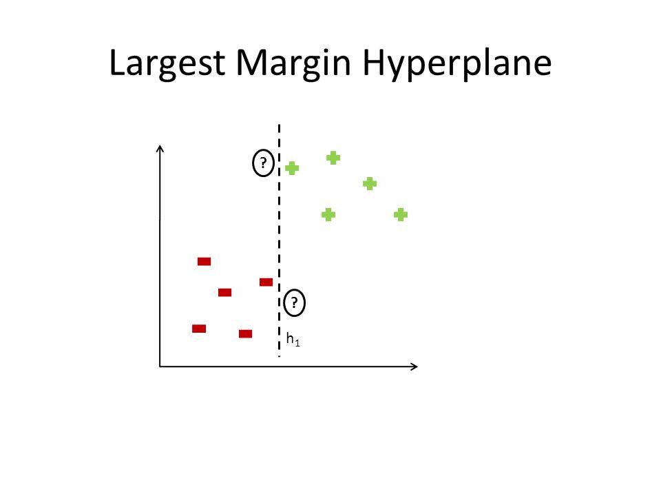 Largest Margin Hyperplane h1h1