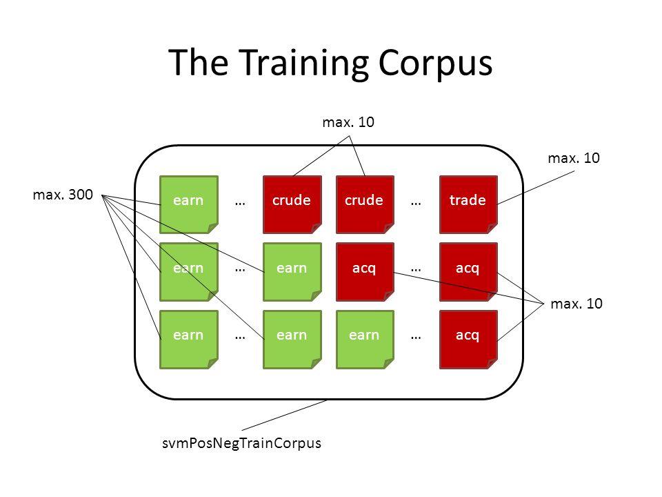 The Training Corpus earn crude acq trade earn crude acq max.