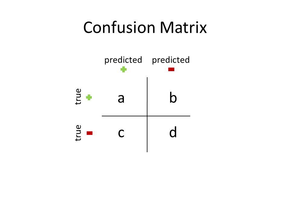 Confusion Matrix ab cd predicted true
