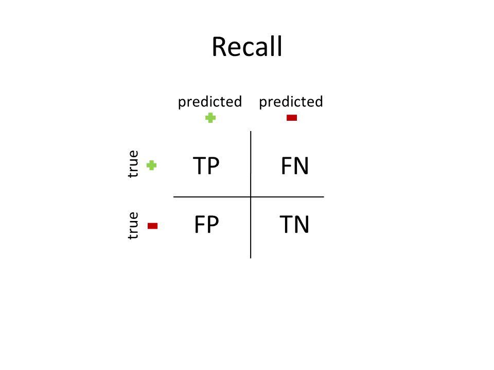 Recall TPFN FPTN predicted true