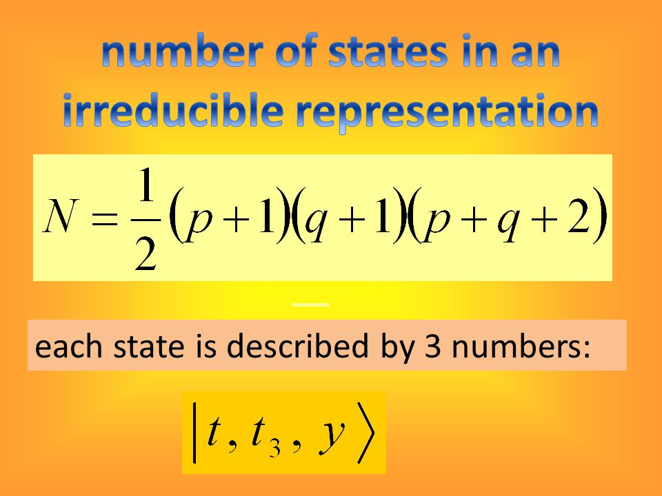 each state is described by 3 numbers:
