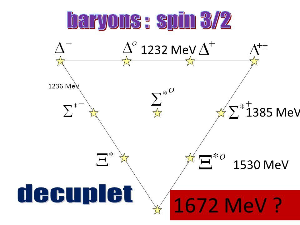 82 1236 MeV 1672 MeV ? 1232 MeV 1530 MeV 1385 MeV