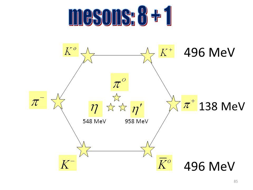 85 496 MeV 138 MeV 958 MeV548 MeV 496 MeV