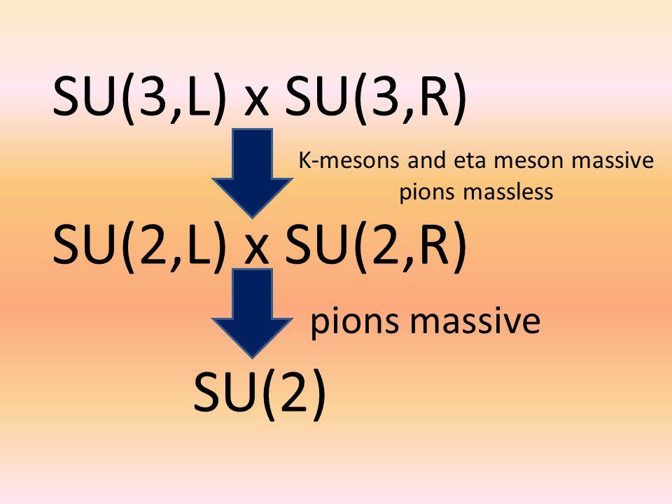 SU(3,L) x SU(3,R) SU(2,L) x SU(2,R) SU(2) K-mesons and eta meson massive pions massless pions massive