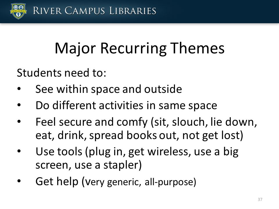 Major Recurring Themes Students need to: See within space and outside Do different activities in same space Feel secure and comfy (sit, slouch, lie down, eat, drink, spread books out, not get lost) Use tools (plug in, get wireless, use a big screen, use a stapler) Get help (v ery generic, all-purpose) 37