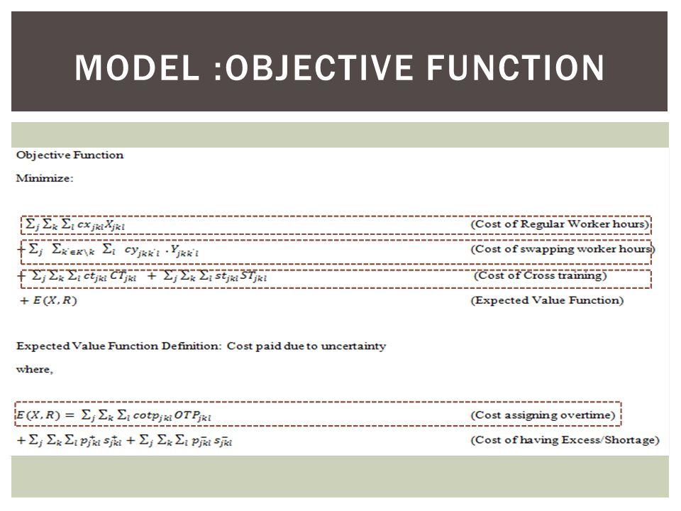 MODEL :OBJECTIVE FUNCTION