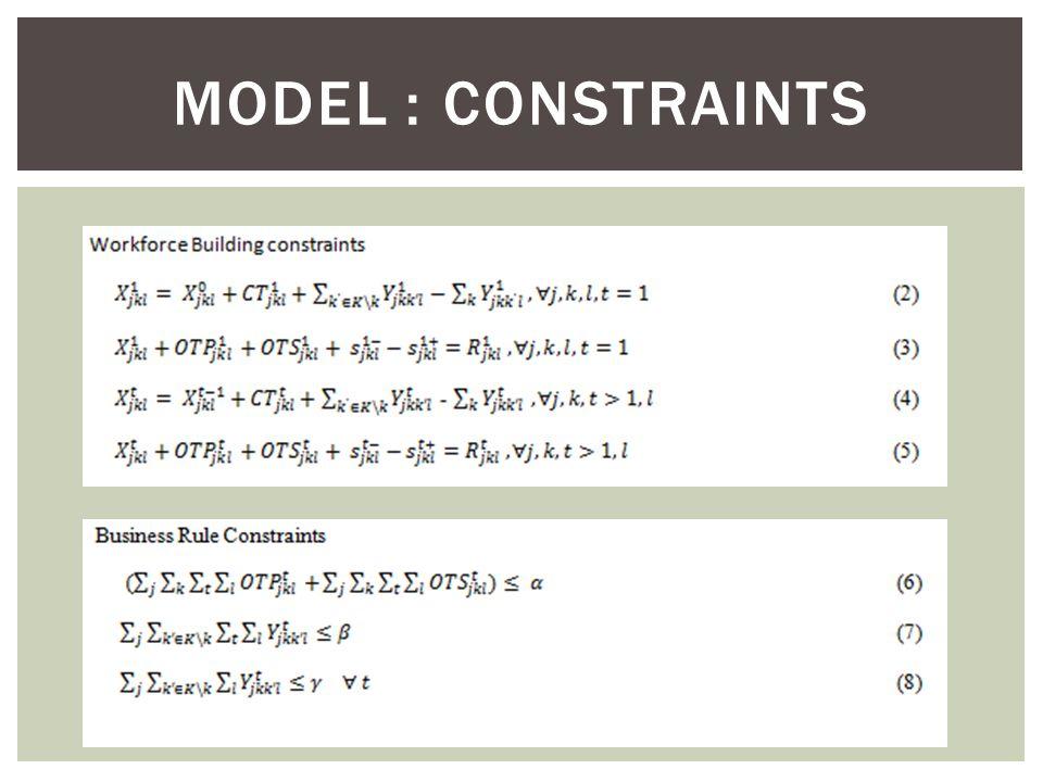 MODEL : CONSTRAINTS