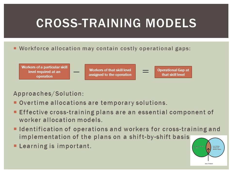 CONTINUED WORK  Extension  Worker Qualification is Non-Linear  Parallel Work: Mid-Term Workforce Planning  Stochastic Models  Future Work: Long-Term Workforce Development  Non-Linear Learning Models