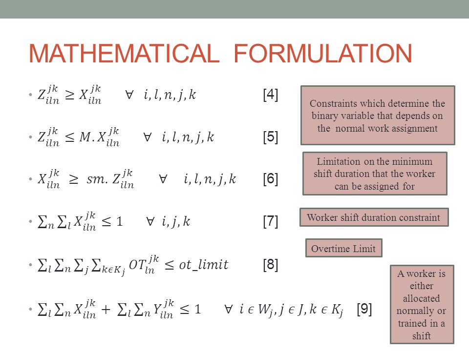 MATHEMATICAL FORMULATION Limit on cross-training for both individual shifts and the complete factory Training duration should be continuous Constraints that control the condition that training for L2 and L3 cannot take place if there is normal work of any skill level taking place at the same operation.