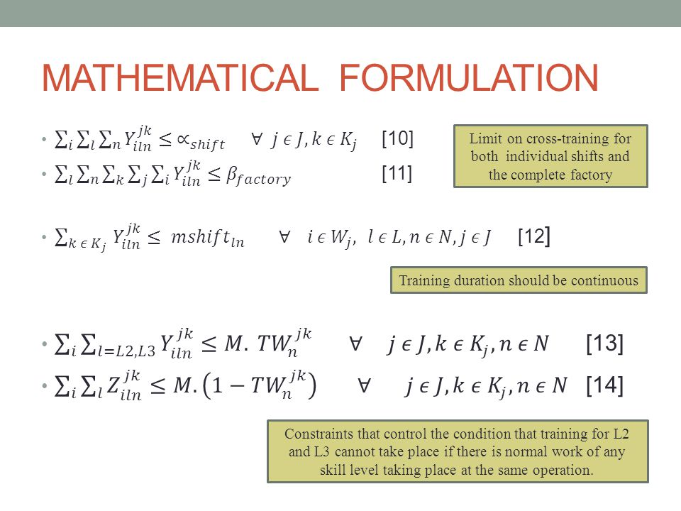 MATHEMATICAL FORMULATION The start of training is recorded and the workers are assigned to training if the training takes place.