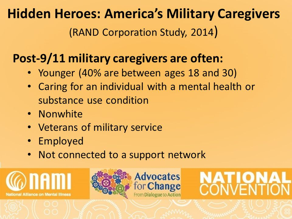 Hidden Heroes: America's Military Caregivers (RAND Corporation Study, 2014 ) Post-9/11 military caregivers are often: Younger (40% are between ages 18 and 30) Caring for an individual with a mental health or substance use condition Nonwhite Veterans of military service Employed Not connected to a support network