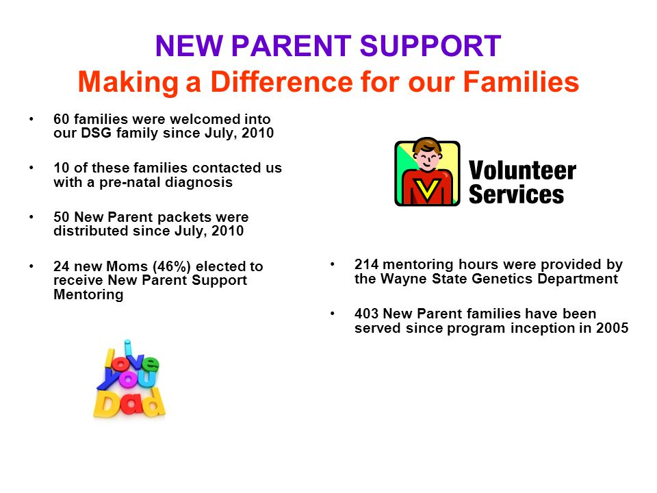 NEW PARENT SUPPORT Making a Difference for our Families 60 families were welcomed into our DSG family since July, 2010 10 of these families contacted