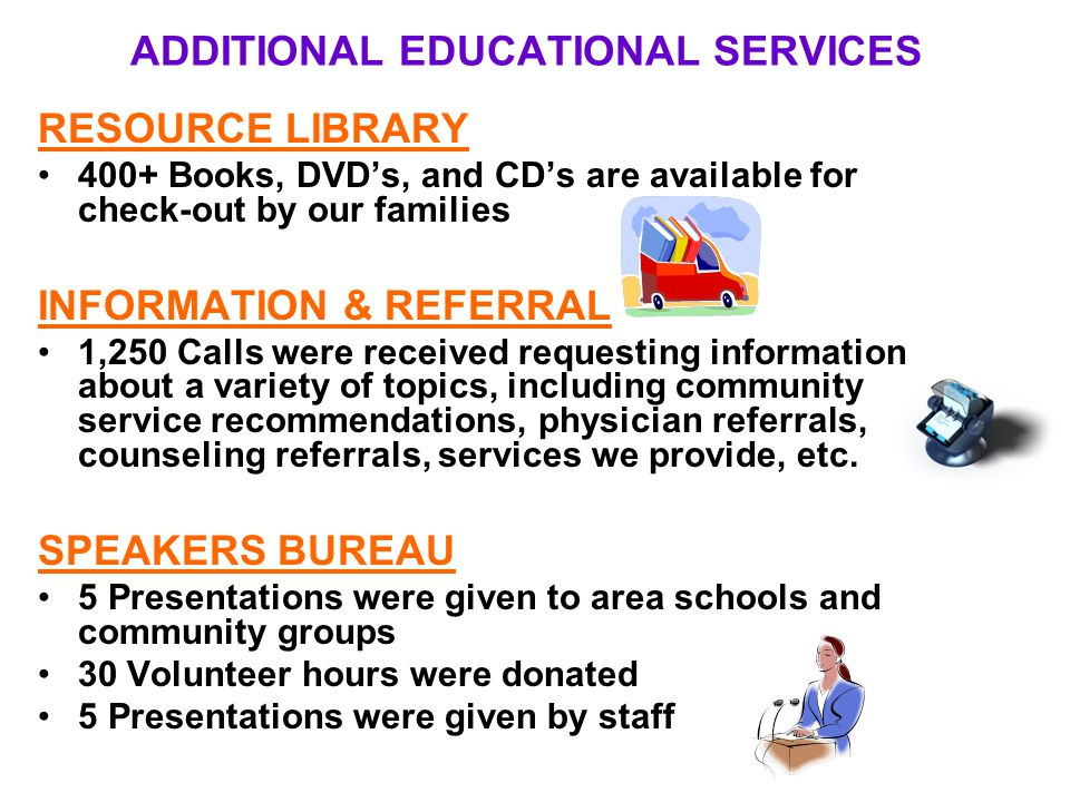ADDITIONAL EDUCATIONAL SERVICES RESOURCE LIBRARY 400+ Books, DVD's, and CD's are available for check-out by our families INFORMATION & REFERRAL 1,250