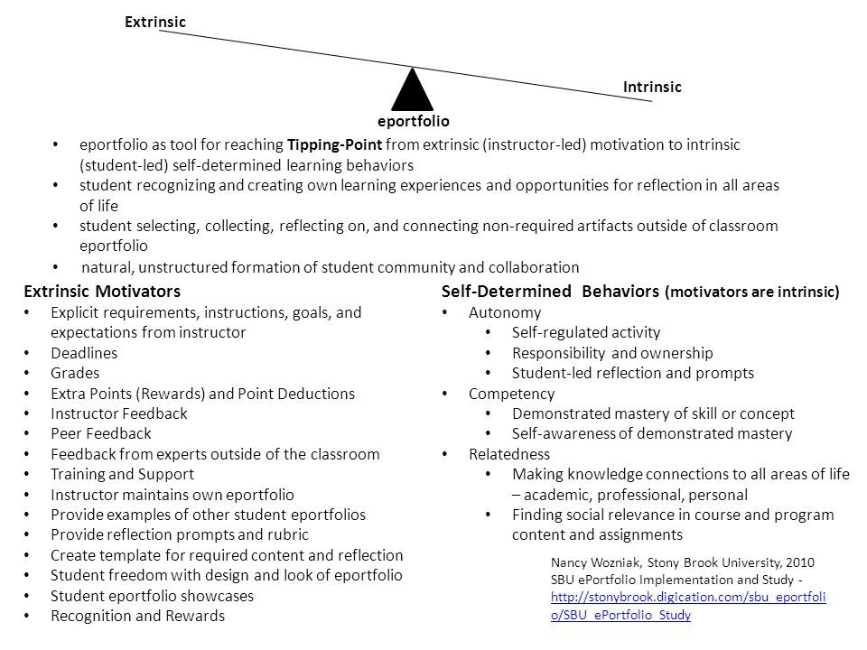 eportfolio as tool for reaching Tipping-Point from extrinsic (instructor-led) motivation to intrinsic (student-led) self-determined learning behaviors student recognizing and creating own learning experiences and opportunities for reflection in all areas of life student selecting, collecting, reflecting on, and connecting non-required artifacts outside of classroom eportfolio Extrinsic Motivators Explicit requirements, instructions, goals, and expectations from instructor Deadlines Grades Extra Points (Rewards) and Point Deductions Instructor Feedback Peer Feedback Feedback from experts outside of the classroom Training and Support Instructor maintains own eportfolio Provide examples of other student eportfolios Provide reflection prompts and rubric Create template for required content and reflection Student freedom with design and look of eportfolio Student eportfolio showcases Recognition and Rewards Self-Determined Behaviors (motivators are intrinsic) Autonomy Self-regulated activity Responsibility and ownership Student-led reflection and prompts Competency Demonstrated mastery of skill or concept Self-awareness of demonstrated mastery Relatedness Making knowledge connections to all areas of life – academic, professional, personal Finding social relevance in course and program content and assignments eportfolio Extrinsic Intrinsic Nancy Wozniak, Stony Brook University, 2010 SBU ePortfolio Implementation and Study - http://stonybrook.digication.com/sbu_eportfoli o/SBU_ePortfolio_Study http://stonybrook.digication.com/sbu_eportfoli o/SBU_ePortfolio_Study natural, unstructured formation of student community and collaboration