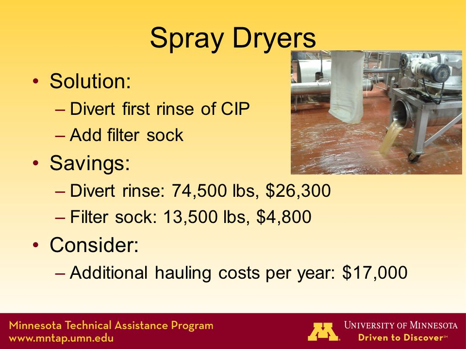 Spray Dryers Solution: –Divert first rinse of CIP –Add filter sock Savings: –Divert rinse: 74,500 lbs, $26,300 –Filter sock: 13,500 lbs, $4,800 Consid