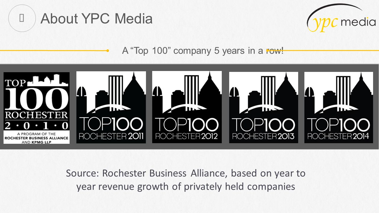Intro To YPC Media: YPC Media is the parent company of YellowPageCity.com.