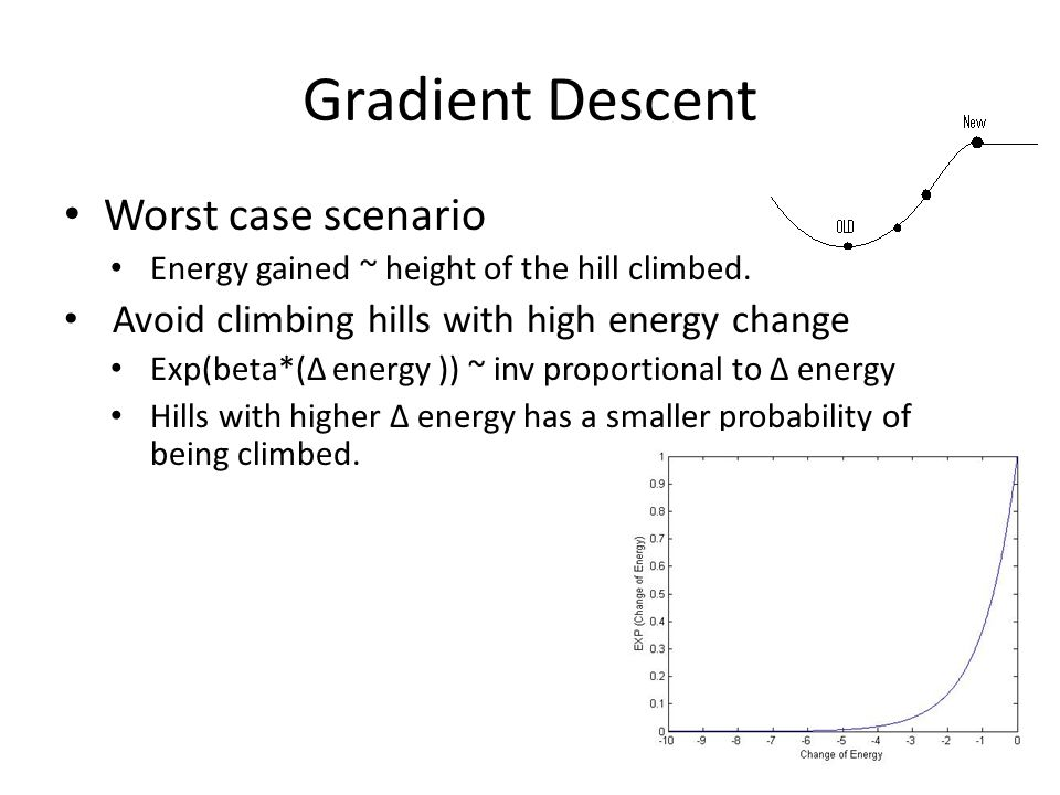 Gradient Descent Worst case scenario Energy gained ~ height of the hill climbed.