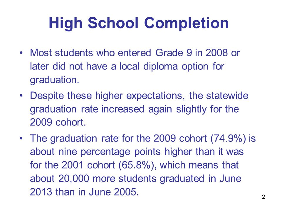 23 2009 Cohort Outcomes on Two Aspirational Performance Measures (APMs) are Reported for all Districts and High Schools.