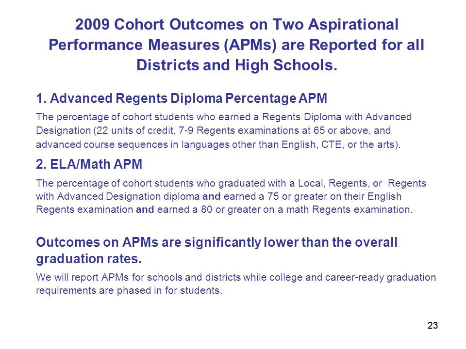 Cohort Outcomes on Two Aspirational Performance Measures (APMs) are Reported for all Districts and High Schools.