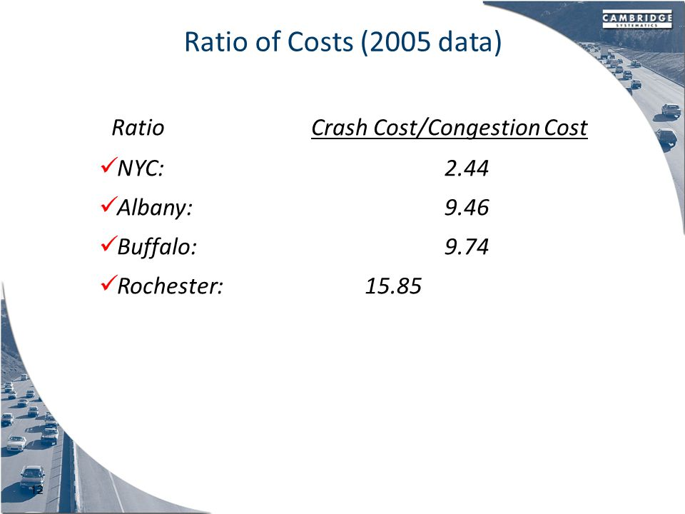 12 Ratio of Costs (2005 data) Ratio Crash Cost/Congestion Cost NYC: 2.44 Albany: 9.46 Buffalo: 9.74 Rochester:15.85