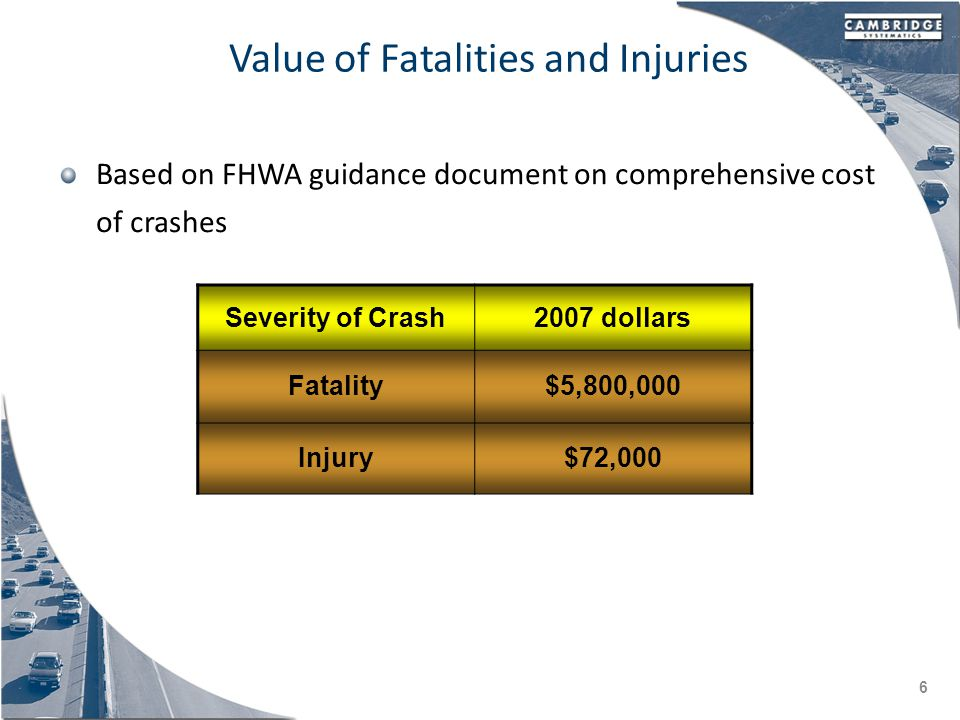 Value of Fatalities and Injuries Based on FHWA guidance document on comprehensive cost of crashes 6 Severity of Crash2007 dollars Fatality$5,800,000 Injury$72,000