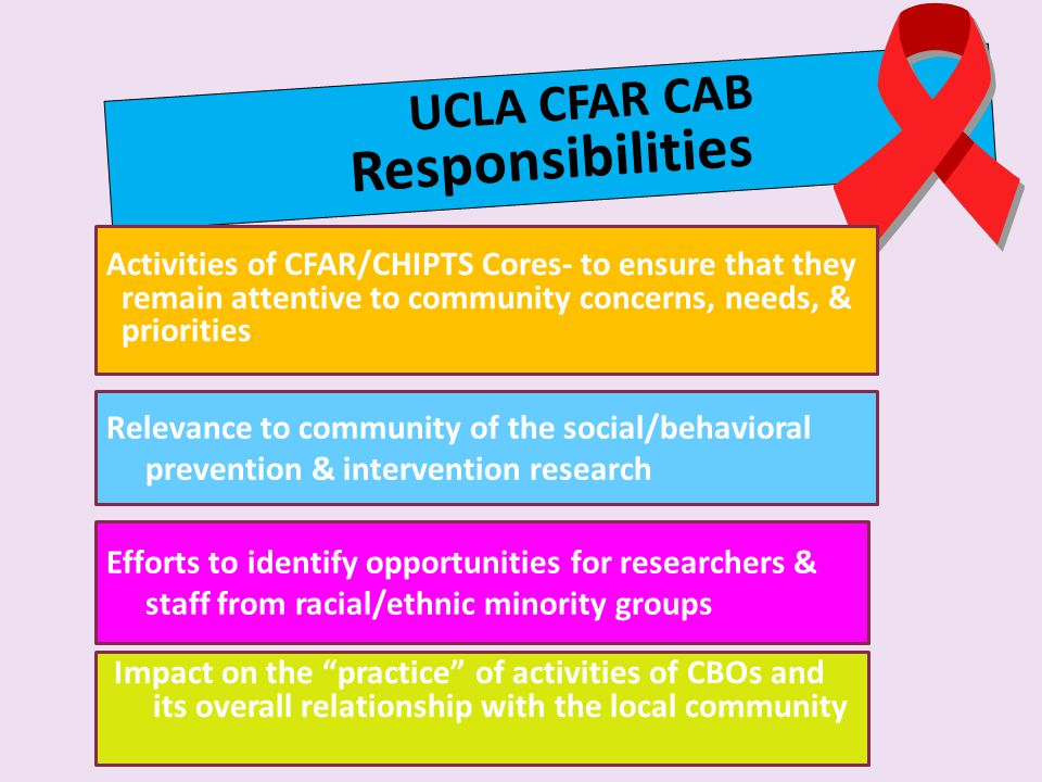 UCLA CFAR CAB Responsibilities Activities of CFAR/CHIPTS Cores- to ensure that they remain attentive to community concerns, needs, & priorities Relevance to community of the social/behavioral prevention & intervention research Efforts to identify opportunities for researchers & staff from racial/ethnic minority groups Impact on the practice of activities of CBOs and its overall relationship with the local community