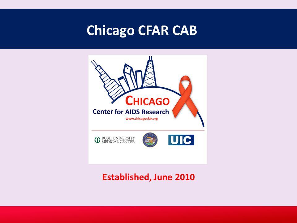 Established, June 2010 Chicago CFAR CAB