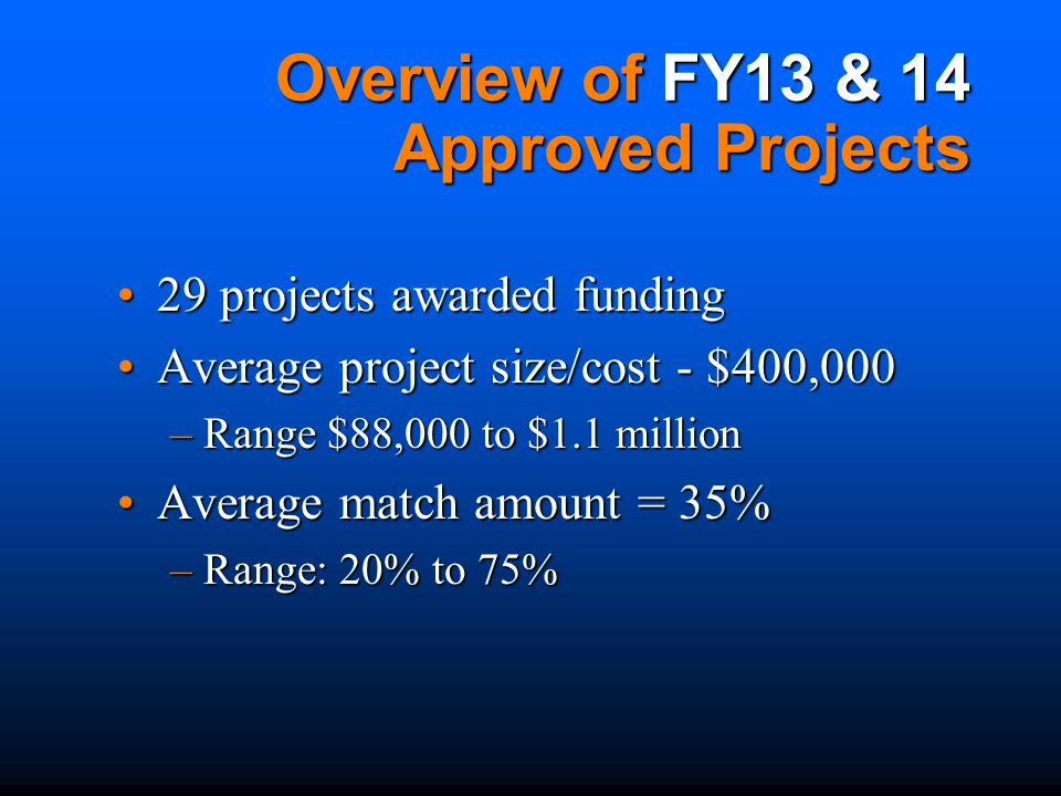 Overview of FY13 & 14 Approved Projects 29 projects awarded funding29 projects awarded funding Average project size/cost - $400,000Average project size/cost - $400,000 –Range $88,000 to $1.1 million Average match amount = 35%Average match amount = 35% –Range: 20% to 75%