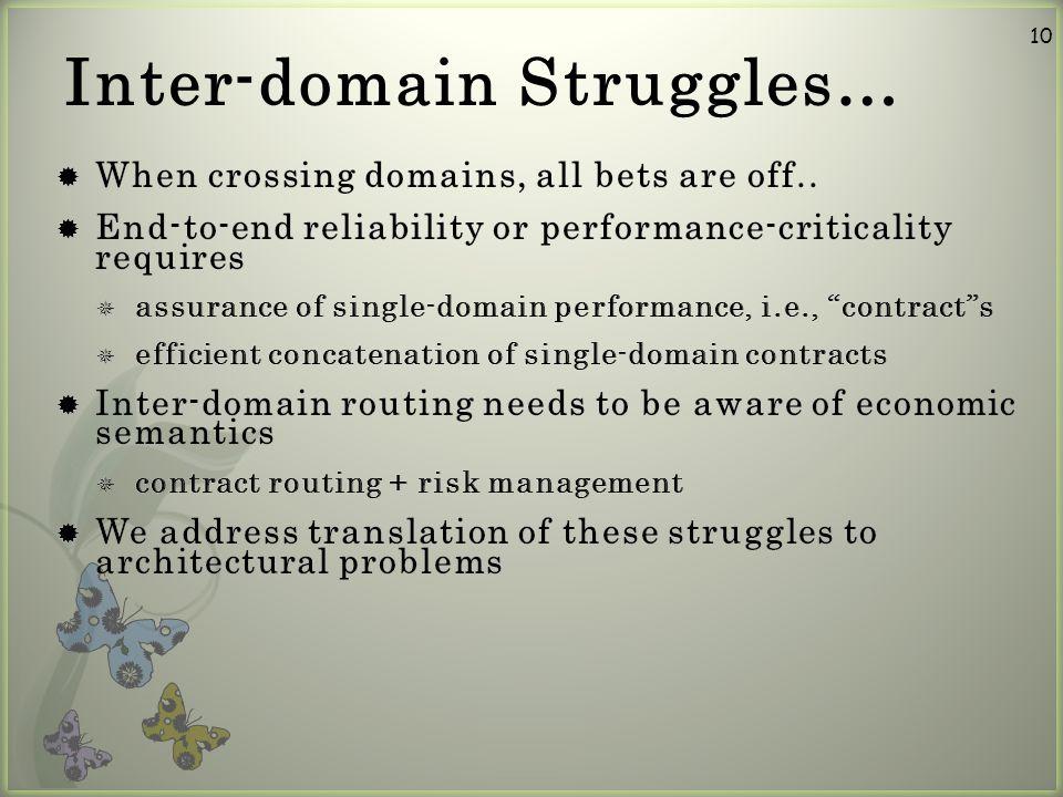 10 Inter-domain Struggles…