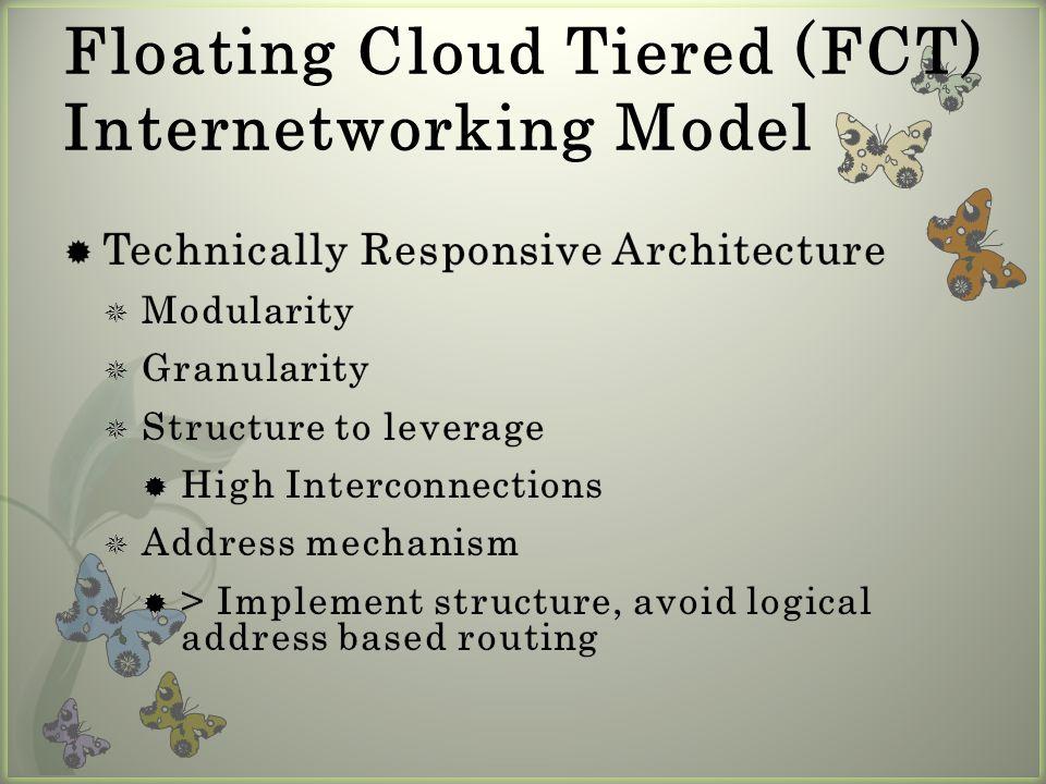 FCT Internetworking Model