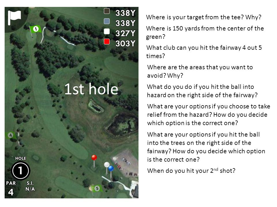 Where is your target from the tee. Why. Where is 150 yards from the center of the green.