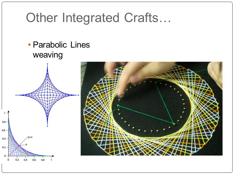 Other Integrated Crafts… Parabolic Lines weaving