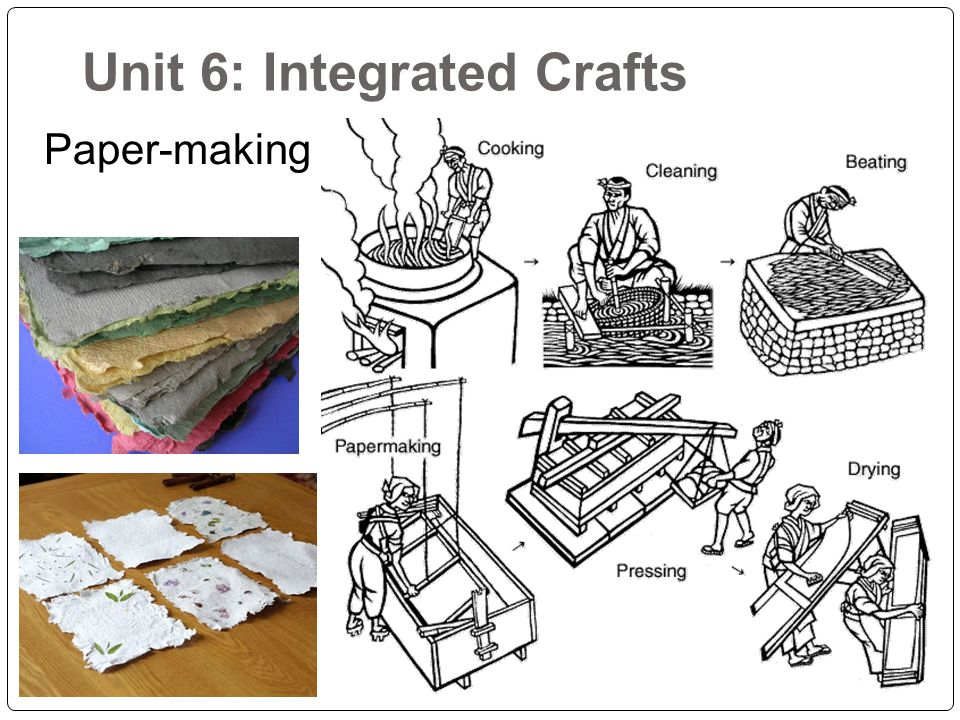 Unit 6: Integrated Crafts Paper-making
