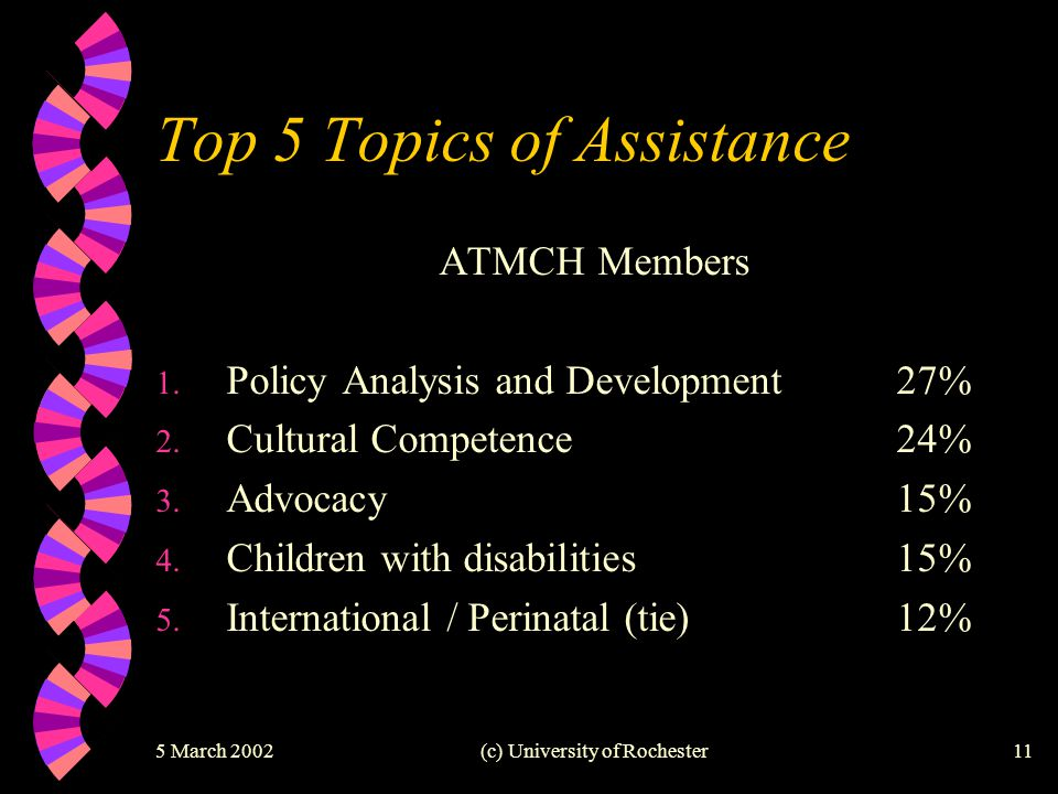 5 March 2002(c) University of Rochester11 Top 5 Topics of Assistance ATMCH Members 1. Policy Analysis and Development 27% 2. Cultural Competence24% 3.
