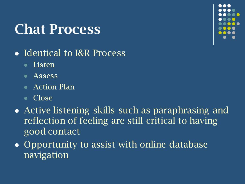 Chat Process Identical to I&R Process Listen Assess Action Plan Close Active listening skills such as paraphrasing and reflection of feeling are still critical to having good contact Opportunity to assist with online database navigation