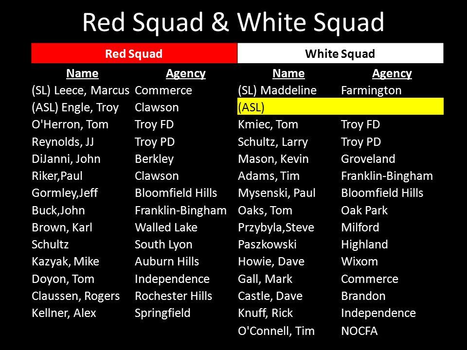 Red Squad & White Squad Red SquadWhite Squad NameAgencyNameAgency (SL) Leece, MarcusCommerce(SL) MaddelineFarmington (ASL) Engle, TroyClawson(ASL) O Herron, TomTroy FDKmiec, TomTroy FD Reynolds, JJTroy PDSchultz, LarryTroy PD DiJanni, JohnBerkleyMason, KevinGroveland Riker,PaulClawsonAdams, TimFranklin-Bingham Gormley,JeffBloomfield HillsMysenski, PaulBloomfield Hills Buck,JohnFranklin-BinghamOaks, TomOak Park Brown, KarlWalled LakePrzybyla,SteveMilford SchultzSouth LyonPaszkowskiHighland Kazyak, MikeAuburn HillsHowie, DaveWixom Doyon, TomIndependenceGall, MarkCommerce Claussen, RogersRochester HillsCastle, DaveBrandon Kellner, AlexSpringfieldKnuff, RickIndependence O Connell, TimNOCFA