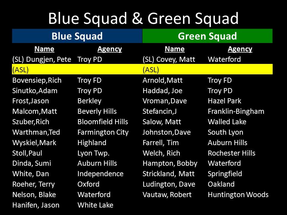 Blue Squad & Green Squad Blue SquadGreen Squad NameAgencyNameAgency (SL) Dungjen, PeteTroy PD(SL) Covey, MattWaterford (ASL) Bovensiep,RichTroy FDArnold,MattTroy FD Sinutko,AdamTroy PDHaddad, JoeTroy PD Frost,JasonBerkleyVroman,DaveHazel Park Malcom,MattBeverly HillsStefancin,JFranklin-Bingham Szuber,RichBloomfield HillsSalow, MattWalled Lake Warthman,TedFarmington CityJohnston,DaveSouth Lyon Wyskiel,MarkHighlandFarrell, TimAuburn Hills Stoll,PaulLyon Twp.Welch, RichRochester Hills Dinda, SumiAuburn HillsHampton, BobbyWaterford White, DanIndependenceStrickland, MattSpringfield Roeher, TerryOxfordLudington, DaveOakland Nelson, BlakeWaterfordVautaw, RobertHuntington Woods Hanifen, JasonWhite Lake